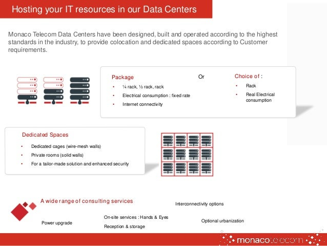 Hosting your IT resources in our Data Centers Monaco Telecom Data Centers have been designed, built and operated according...
