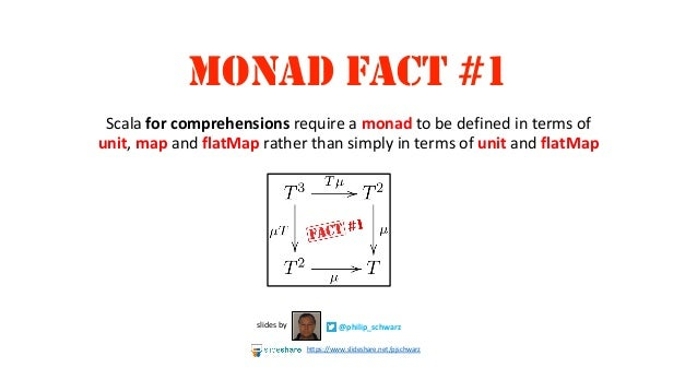 MONAD FACT #1 Scala for comprehensions require a monad to be defined in terms of unit, map and flatMap rather than simply ...