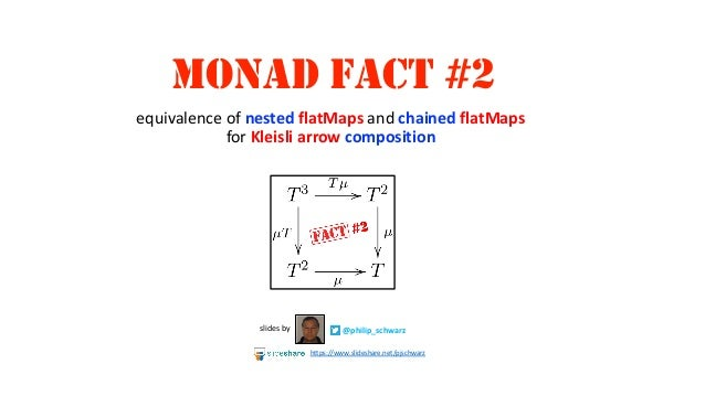 MONAD FACT #2 @philip_schwarzslides by https://www.slideshare.net/pjschwarz equivalence of nested flatMaps and chained fla...