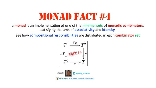 MONAD FACT #4 @philip_schwarzslides by https://www.slideshare.net/pjschwarz a monad is an implementation of one of the min...