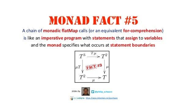MONAD FACT #5 @philip_schwarzslides by https://www.slideshare.net/pjschwarz A chain of monadic flatMap calls (or an equiva...