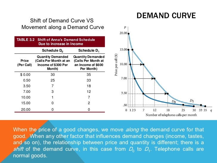 demand supply market equilibrium and elasticity In a perfectly competitive market, we combine the market demand and supply curves to obtain the supply-and-demand framework shown in figure 85 market equilibrium the point where the curves cross is the market equilibrium.