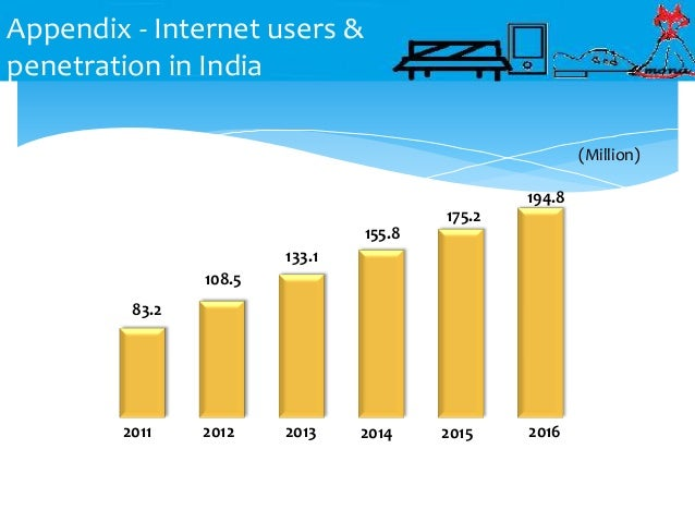 Internet shopping penetration in eu