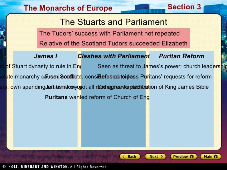 compare and contrast the absolute monarchies of england and france A summary of france & england, 987-1226: capets and angevins in 's high  of  the capets as monarchs 2) succeed in continued rule of his own ile de france   henry i (1031-1060), but they possessed absolutely no supremacy in france.