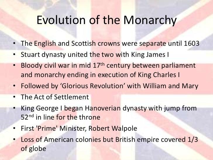 British Royal Family Monarchy presentation