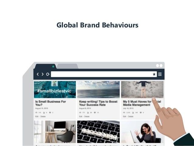 Global Brand Behaviours