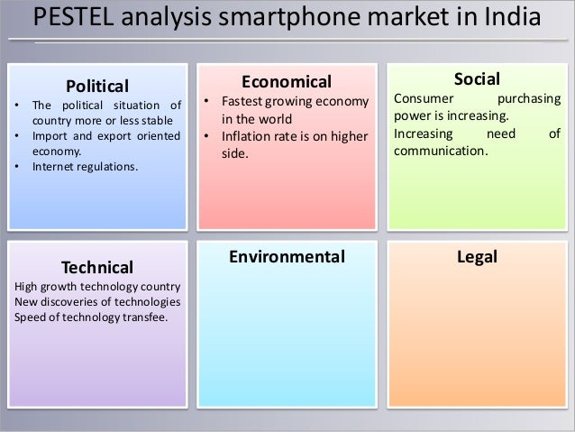 pestel analysis of mobile phone industry Pest or pestel analysis is a simple and effective tool used in situation analysis to identify pesteli = pestel + industry analysis phone: +370 640 25219.