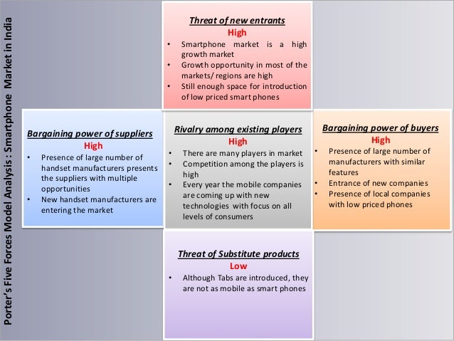 "pest analysis of the wine industry in india We conduct a ""swot"" of the chinese wine industry considering four sectors ( producing, processing, selling and consuming) and use a swot."