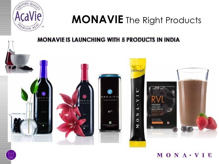 monavie india business plan ppt
