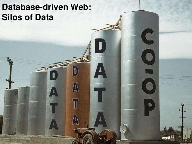 Database-driven Web:Silos of Data                       #lod4h   10