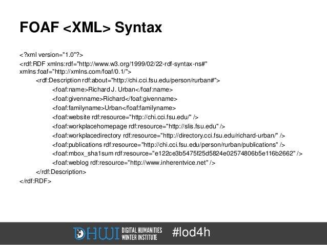 """FOAF <XML> Syntax<?xml version=""""1.0""""?><rdf:RDF xmlns:rdf=""""http://www.w3.org/1999/02/22-rdf-syntax-ns#""""xmlns:foaf=""""http://x..."""