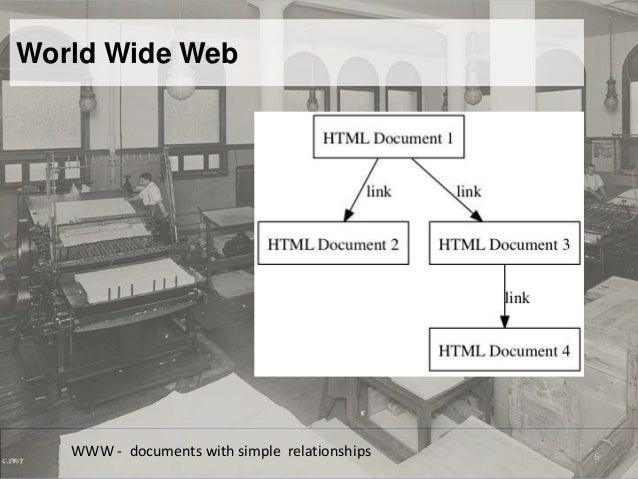 World Wide Web   WWW - documents with simple relationships                                       #lod4h   6