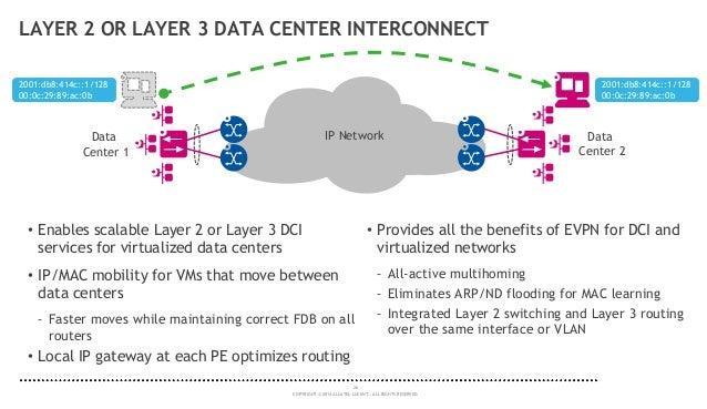Layer 3 vs layer 2 vpn