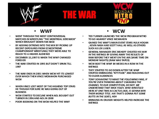 Monday night wars wwf vs wcw