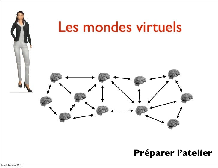 Les mondes virtuels                                Préparer l'atelierlundi 20 juin 2011