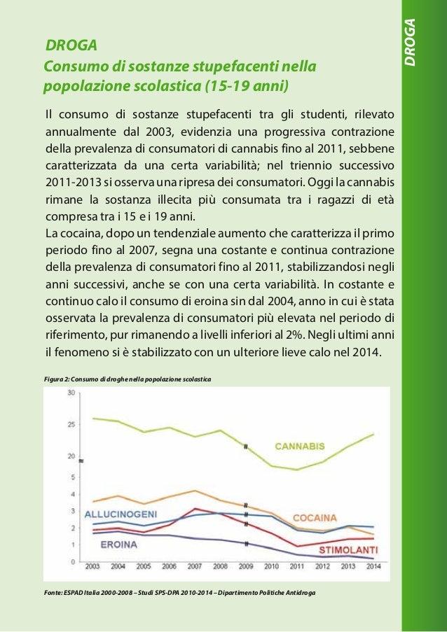 DROGA Il consumo di sostanze stupefacenti tra gli studenti, rilevato annualmente dal 2003, evidenzia una progressiva contr...