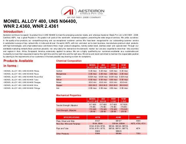 Monel alloy-400-material-monel-alloy-400-pipe-monel-alloy-400-tube