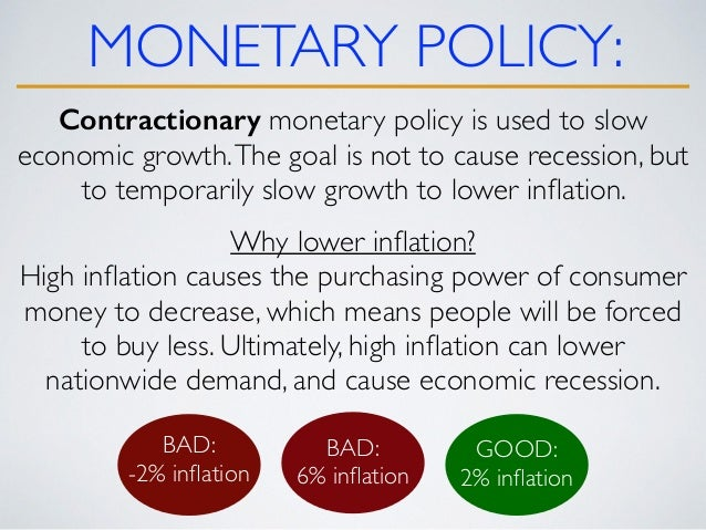 Monetary and Fiscal Policy