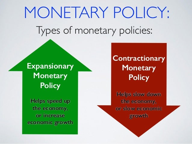 How Monetary & Fiscal Policy Affect Businesses