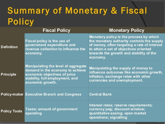fiscal policy and monetary policy pdf