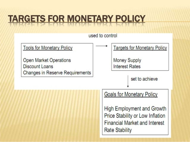 interest rate targeting monetary policy Monetary aggregate targeting historically, short-term interest rates have played  an important role in the imple- mentation of monetary policy this has re.