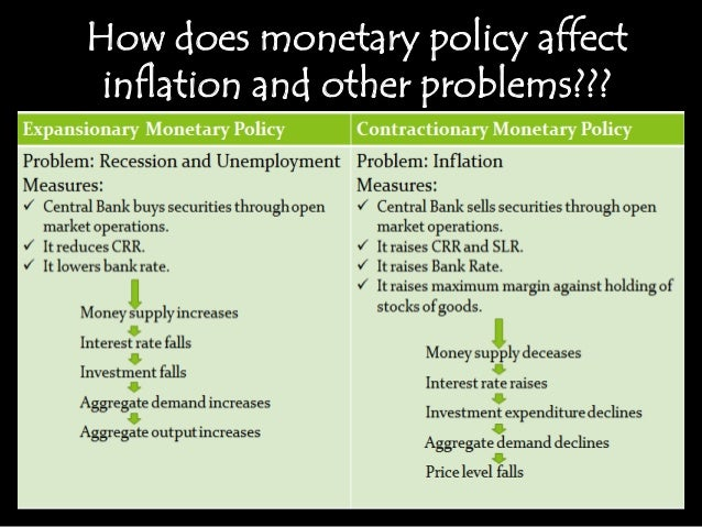 How cryptocurrency affects monetary policy