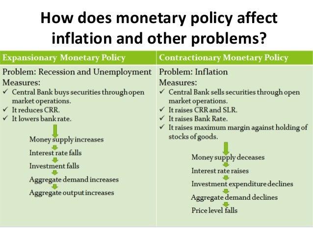 Monetary policy of India