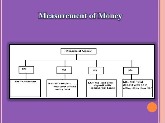 monetary policy ppt