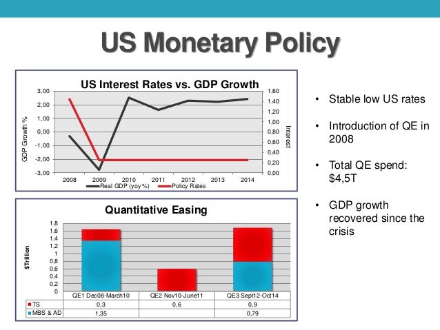 monetary policy vs fiscal policy A particular challenge for policy makers is that monetary policy and fiscal policy  — and a trade war can be thought of as fiscal policy — can.