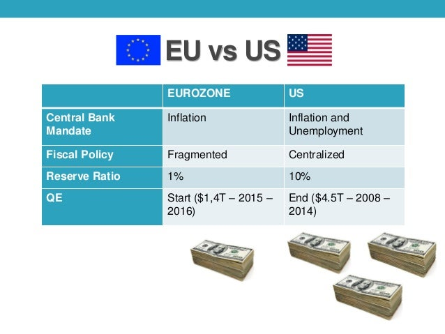 Monetary vs fiscal policy recommendations for eurozone 2014