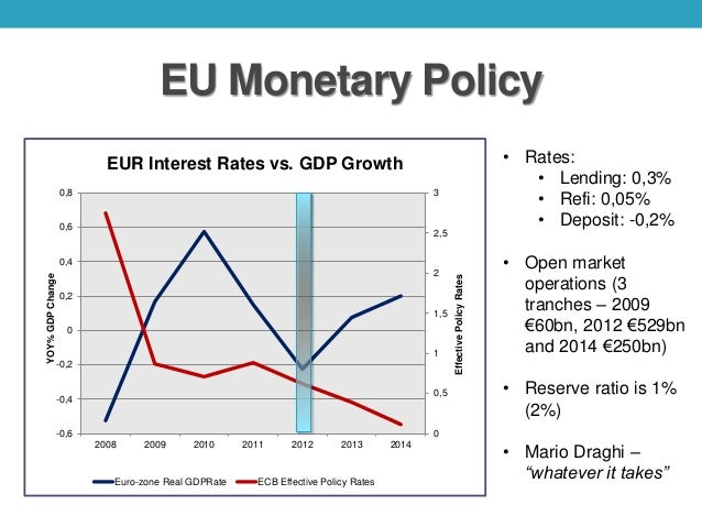 monetary vs fiscal policy What is the difference between monetary policy and fiscal policy, and how are they related monetary policy is a term used to refer to the actions of central banks to achieve macroeconomic policy objectives such as price stability, full employment, and stable economic growth.