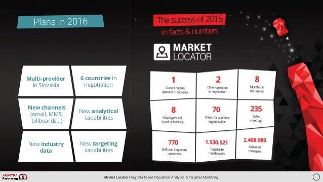 Market Locator   Big data based Population Analytics & Targeted Marketing Multi-provider in Slovakia 6 countries in negoti...