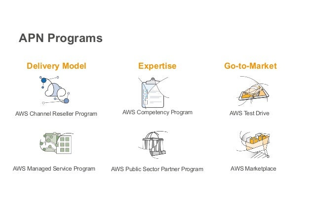 AWS Competency Program: Specialization and Differentiation