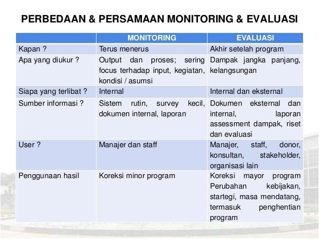 Contoh Laporan Monitoring Dan Evaluasi Inspektorat - Laporan 7