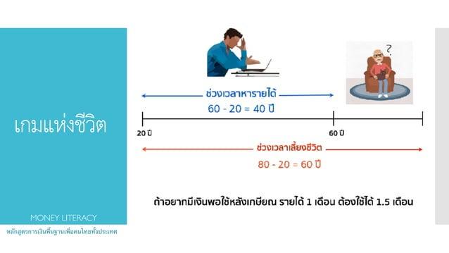 เกมแห่งชีวิต หลักสูตรการเงินพื้นฐานเพื่อคนไทยทั้งประเทศ MONEY LITERACY
