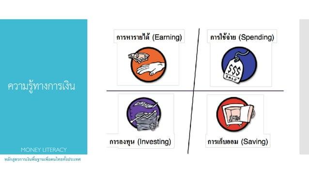 ความรู้ทางการเงิน หลักสูตรการเงินพื้นฐานเพื่อคนไทยทั้งประเทศ MONEY LITERACY