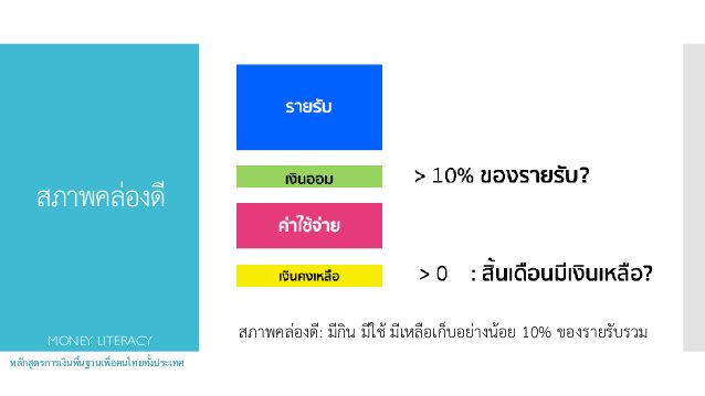 สภาพคล่องดี หลักสูตรการเงินพื้นฐานเพื่อคนไทยทั้งประเทศ MONEY LITERACY สภาพคล่องดี: มีกิน มีใช้ มีเหลือเก็บอย่างน้อย 10% ขอ...