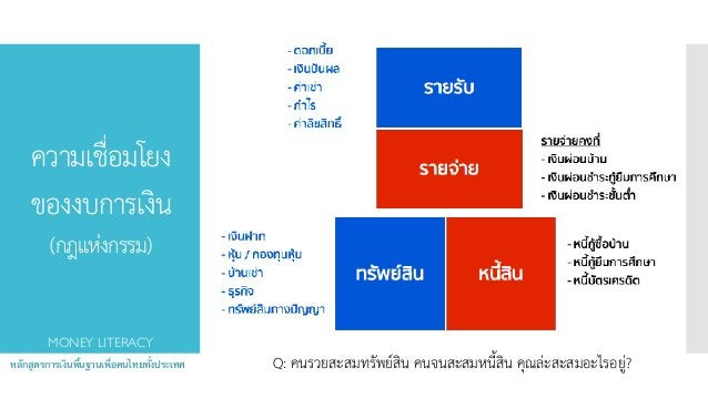 ความเชื่อมโยง ของงบการเงิน (กฎแห่งกรรม) หลักสูตรการเงินพื้นฐานเพื่อคนไทยทั้งประเทศ MONEY LITERACY Q: คนรวยสะสมทรัพย์สิน ค...