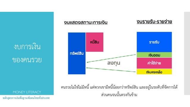 งบการเงิน ของคนรวย หลักสูตรการเงินพื้นฐานเพื่อคนไทยทั้งประเทศ MONEY LITERACY คนรวยไม่ใช่ไม่มีหนี้ แต่พวกเขามีหนี้น้อยกว่า...