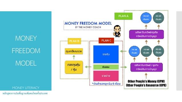 MONEY FREEDOM MODEL หลักสูตรการเงินพื้นฐานเพื่อคนไทยทั้งประเทศ MONEY LITERACY