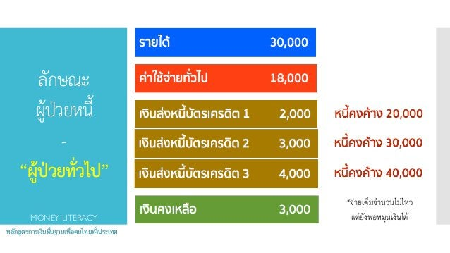 """ลักษณะ ผู้ป่วยหนี้ - """"ผู้ป่วยทั่วไป"""" หลักสูตรการเงินพื้นฐานเพื่อคนไทยทั้งประเทศ MONEY LITERACY *จ่ายเต็มจำนวนไม่ไหว แต่..."""