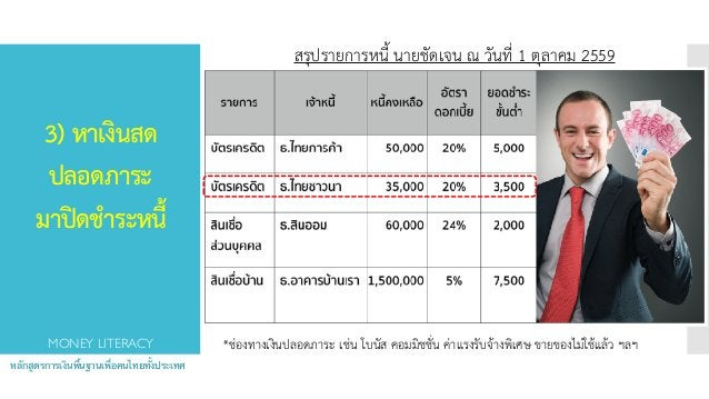 3) หาเงินสด ปลอดภาระ มาปิดชำระหนี้ หลักสูตรการเงินพื้นฐานเพื่อคนไทยทั้งประเทศ MONEY LITERACY *ช่องทางเงินปลอดภาระ เช่น โ...