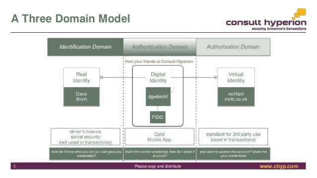 www.chyp.comPlease copy and distribute A Three Domain Model 5