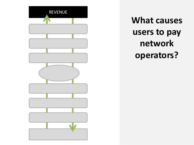REVENUEWhat causesusers to paynetworkoperators?