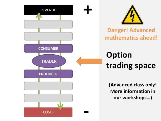 COSTSREVENUECONSUMERPRODUCERTRADEROptiontrading space(Advanced class only!More information inour workshops…)+-Danger! Adva...