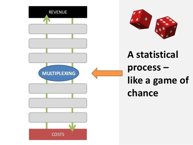 COSTSREVENUEMULTIPLEXINGA statisticalprocess –like a game ofchance