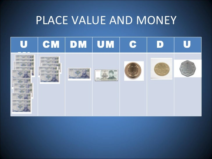 Money And Place Value