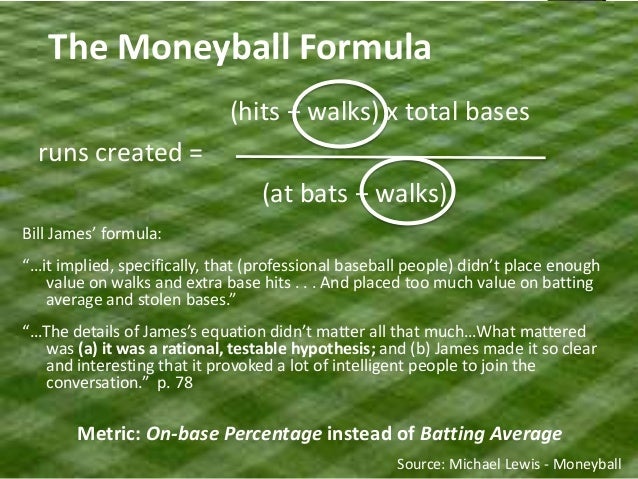 Average Car Insurance Cost >> Moneysec - Moneyball for Security