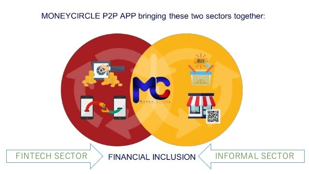 MoneyCircle pitch deck