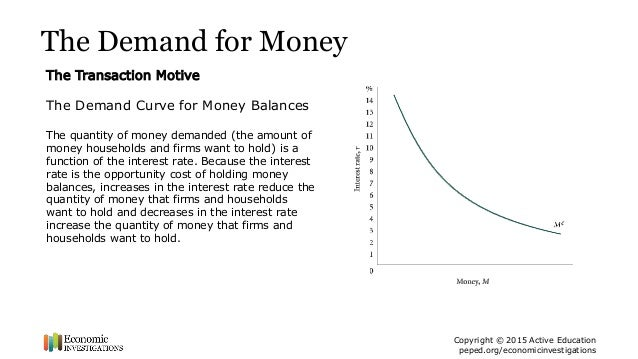 money demand function 13 if the quantity of real money balances is ky, where k is a constant, then velocity is: a) k b) 1/k c) kp d) p/k 14 consider the money demand function that.